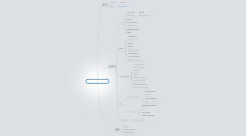 Mind Map: FlashEvent - Project Brief