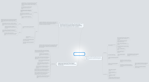 Mind Map: Augmentative and Alternative Communication and Complex Communication Needs