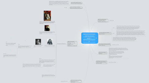 Mind Map: Compare and contrast diverse
