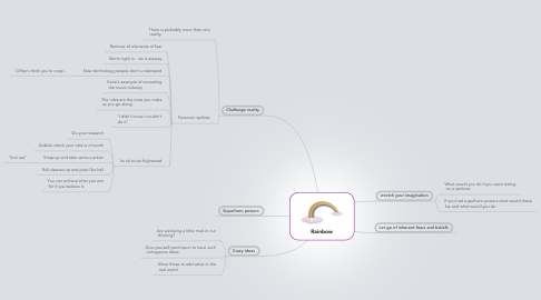 Mind Map: Rainbow