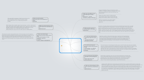 Mind Map: 7.1.3 compare and contrast diverse social and economic structures  within the societies of Aboriginal, French and British peoples in  pre-Confederation Canada by exploring and reflecting upon the  following questions and issues: