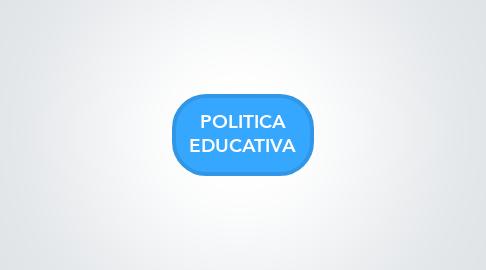 Mind Map: POLITICA EDUCATIVA