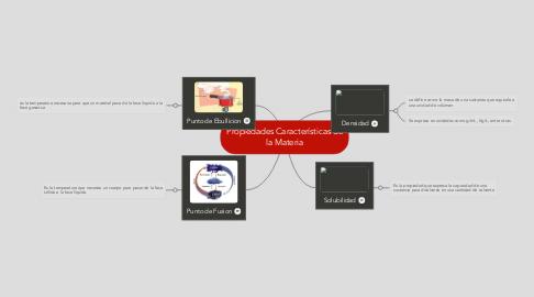 Mind Map: Propiedades Características de la Materia