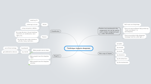 Mind Map: Technique impacts sleepness