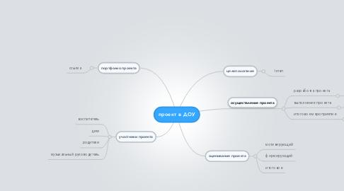 Mind Map: проект в ДОУ