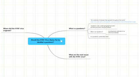 Mind Map: Should the H1N1 Virus (Swine flu) be labelled a pandemic?