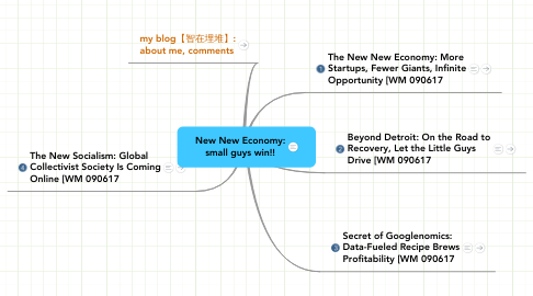 Mind Map: New New Economy:small guys win!!