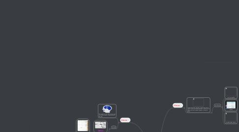 Mind Map: Patologías neuropsicológicas