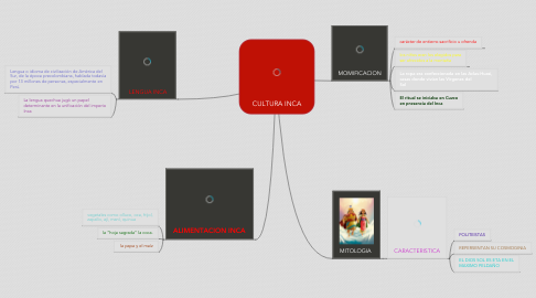 Mind Map: CULTURA INCA