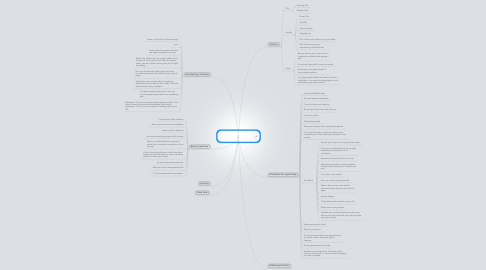 Mind Map: Sleeping problem: average student - the night before the exam