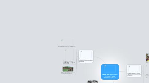 Mind Map: Идеальная ли система образования в Великобритании?