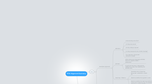 Mind Map: FFAI Argument Summary