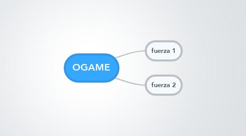 Mind Map: OGAME