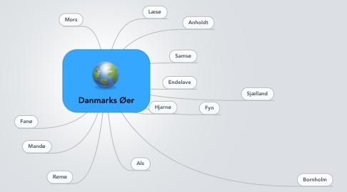 Mind Map: Danmarks Øer
