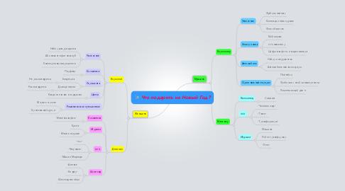 Mind Map: Что подарить на Новый Год?