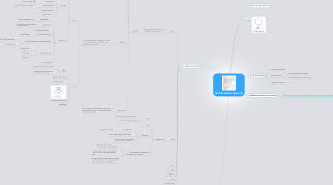 Mind Map: MDT096 Ed Media Module