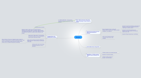Mind Map: Monsters