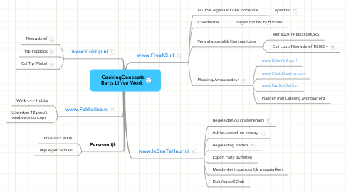 Mind Map: CookingConcepts Barts Lif/ve Work