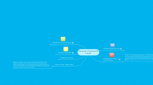 Mind Map: Estructura y funciones del Estado