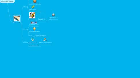 Mind Map: las tic como herramienta del conocimiento indígena