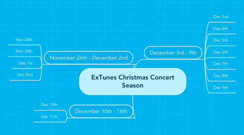 Mind Map: ExTunes Christmas Concert Season