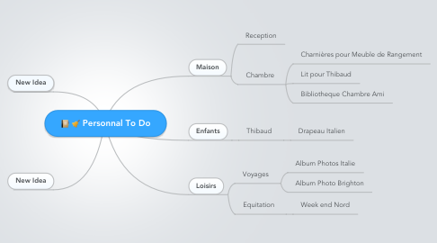Mind Map: Personnal To Do