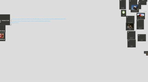 Mind Map: SELF-EMPLOYMENT
