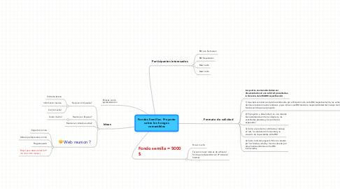 Mind Map: Fondos Semillas- Proyecto sobre los hongos comestibles