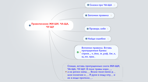 Mind Map: Правописание ЖИ-ШИ, ЧА-ЩА, ЧУ-ЩУ