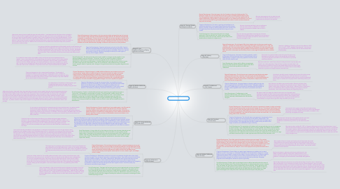 Mind Map: Kennedy's Circle of Life