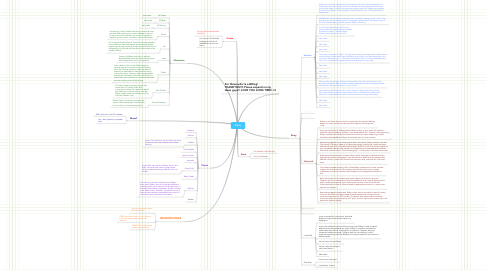 Mind Map: Ridl3y