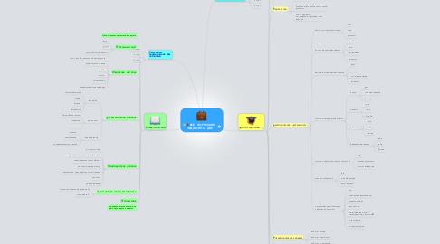 Mind Map: ВЕБ    ПОРТФОЛИО   ПЕДАГОГОГА   ДОУ