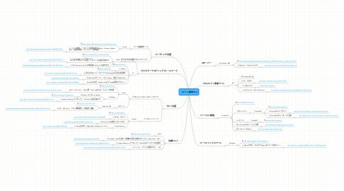 Mind Map: システム開発Tool