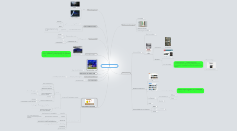 Mind Map: Virtuality meets Reality