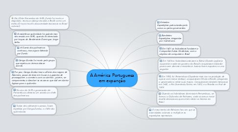 Mind Map: A América Portuguesa em expanção