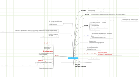 Mind Map: Frank Kern