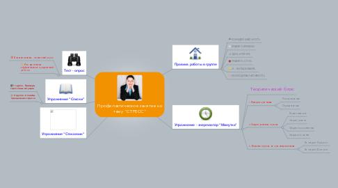 """Mind Map: Профилактическое занятие на тему """"СТРЕСС"""""""