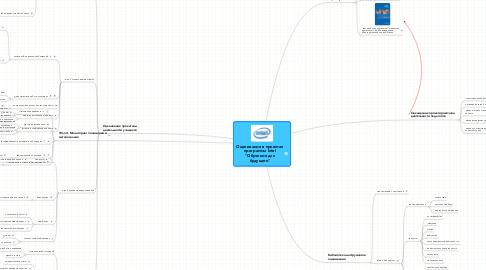 """Mind Map: Оценивание в проектах программы Intel """"Обучение для будущего"""""""