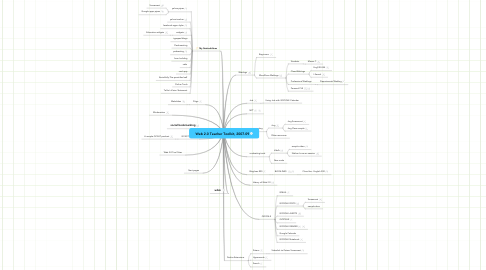 Mind Map: Web 2.0 Teacher Toolkit, 2007.09