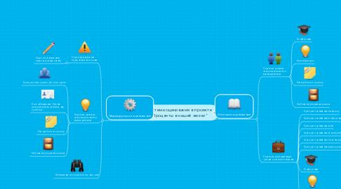 """Mind Map: Система оценивания в проекте """"Проценты в нашей жизни"""""""