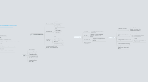 Mind Map: FFAI Chinese Room Argument