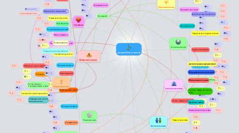 Mind Map: Динамические паузы