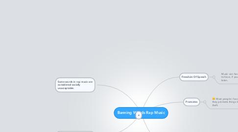 Mind Map: Banning Words Rap Music