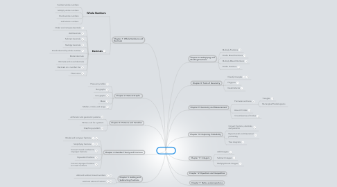 Mind Map: Course 1