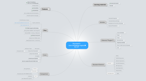 Mind Map: Thymeleaf 2 (Java templating engine) AL 2.0