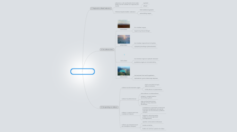 Mind Map: De opbouw van reliëf door vulkanisme