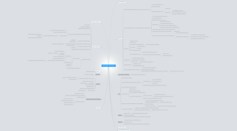 Mind Map: Recruitment in the IT industry