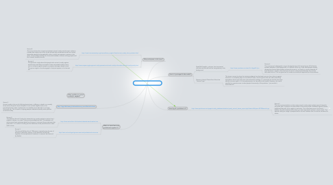 Mind Map: Animal Cruelty and Neglect