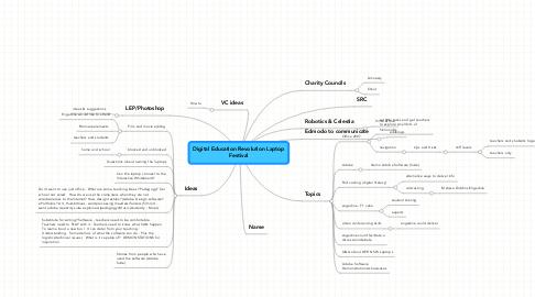 Mind Map: Digital Education Revolution LaptopFestival