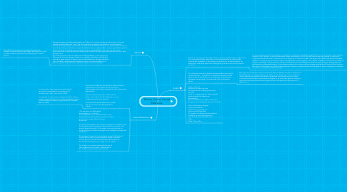Mind Map: Ednote, Zotero, Harvad Reference.